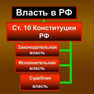 Органы власти Славянска-на-Кубани