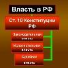 Органы власти в Славянске-на-Кубани